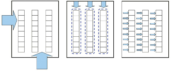 Mô hình kiến trúc làm mát cấp độ dãy phòng-dãy tủ rack